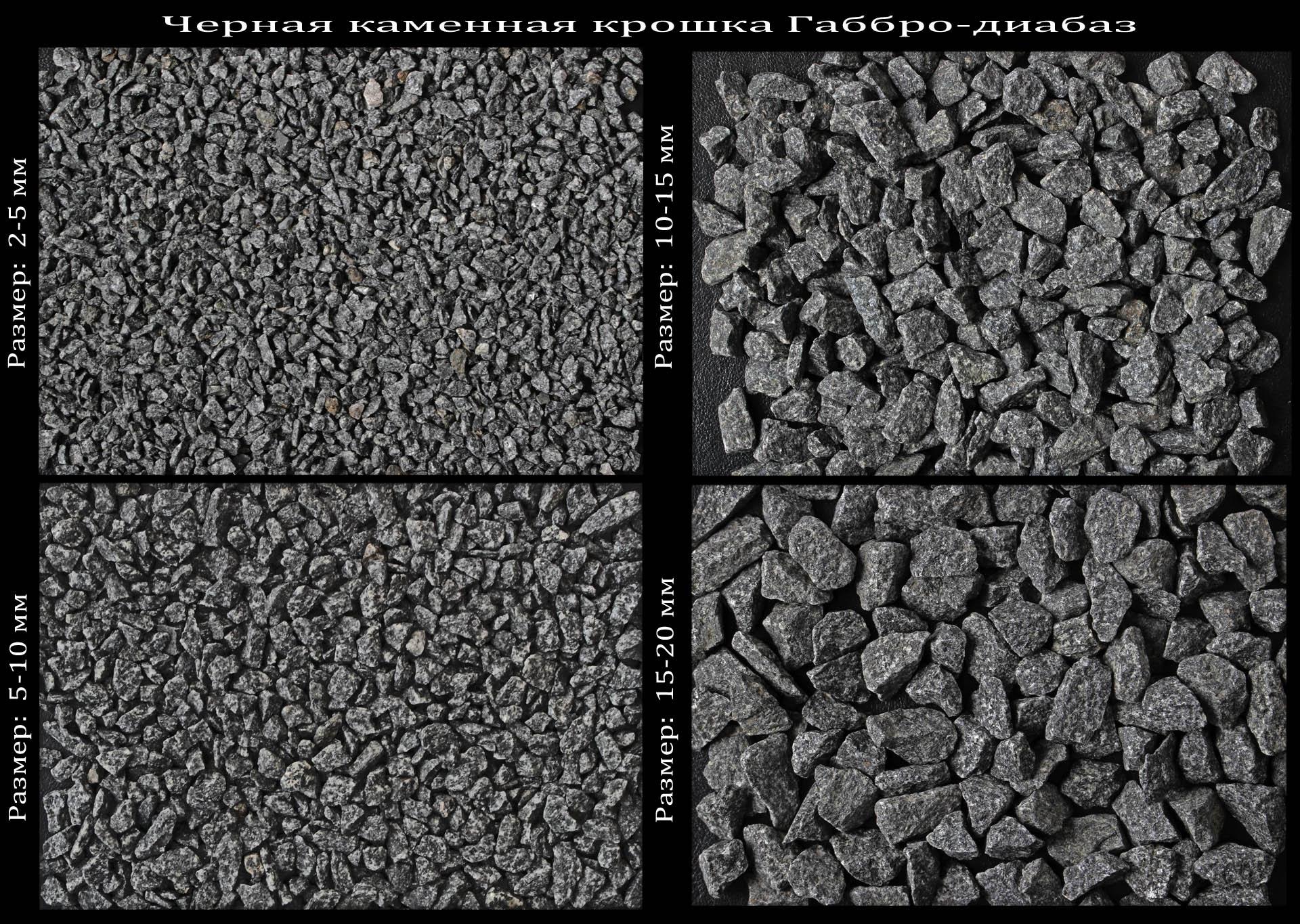ЧЕРНЫЙ ГАББРО-ДИАБАЗ: габрро-диабазовая крошка фракционированная из черного карельского габбро-диабаза — рассев фракций 2-5 мм, 5-10 мм, 10-15 мм, 15-20 мм